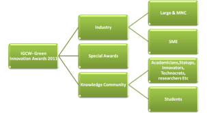 award-categories